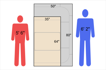 graphic showing smallest and largest dinettes