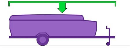 dry weight/unloaded vehicle weight illustration