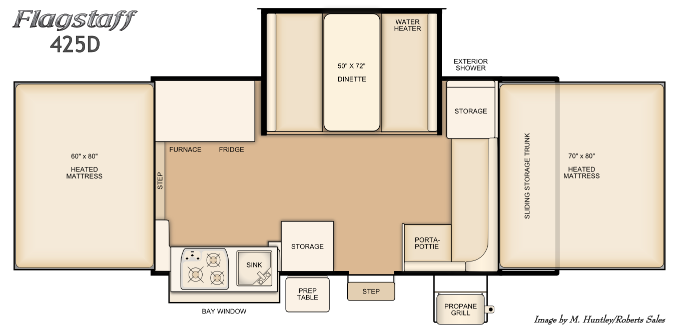 Flagstaff Wiring Diagram Library Pop Up Camper 425d Floorplan